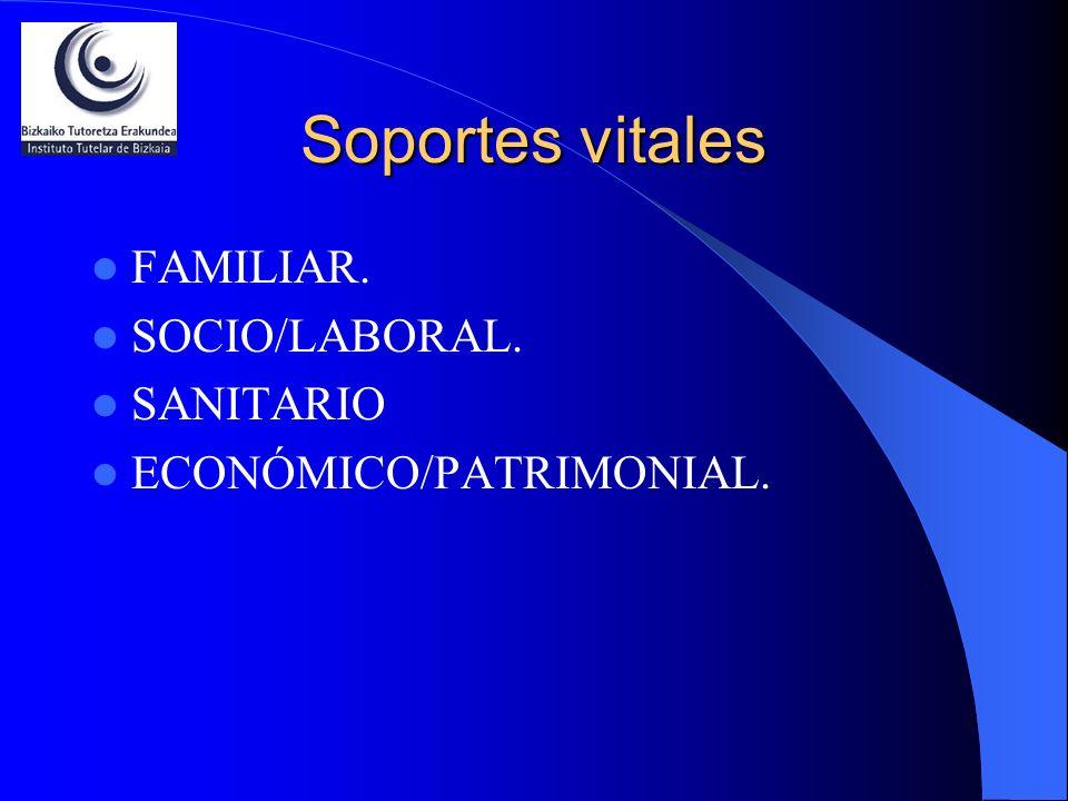 Soportes vitales FAMILIAR. SOCIO/LABORAL. SANITARIO