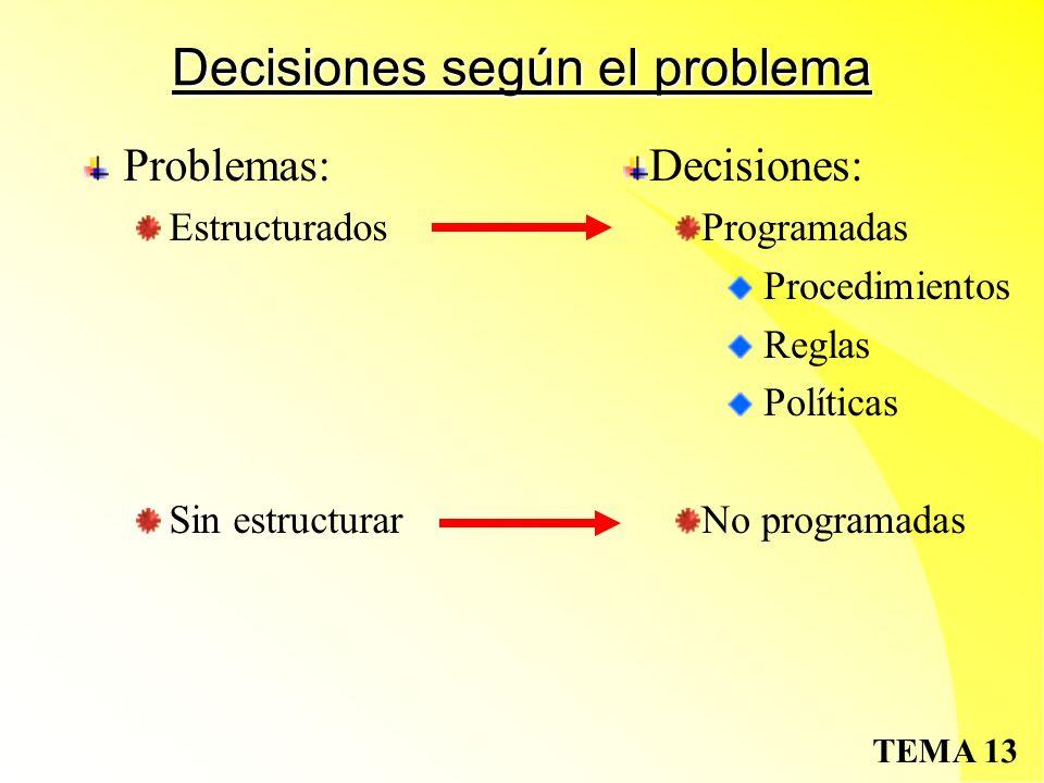 Decisiones según el problema