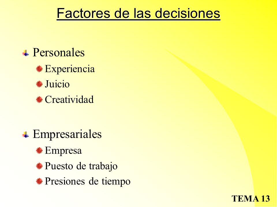 Factores de las decisiones