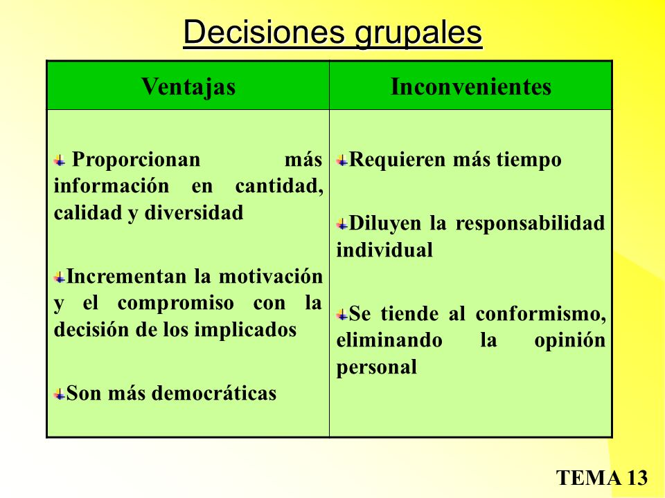 Decisiones grupales Ventajas Inconvenientes