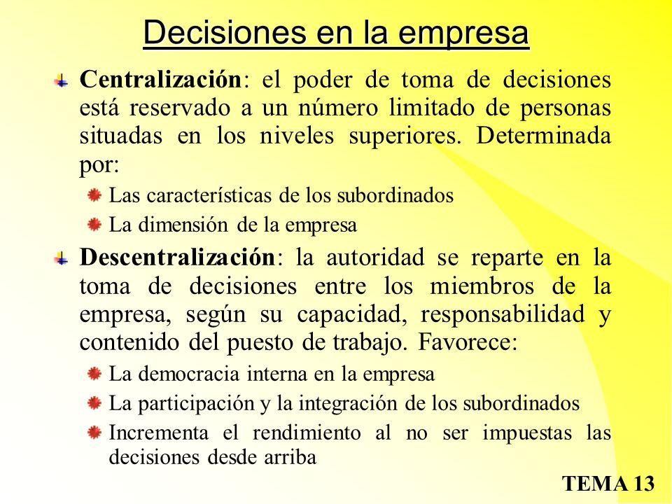 Decisiones en la empresa