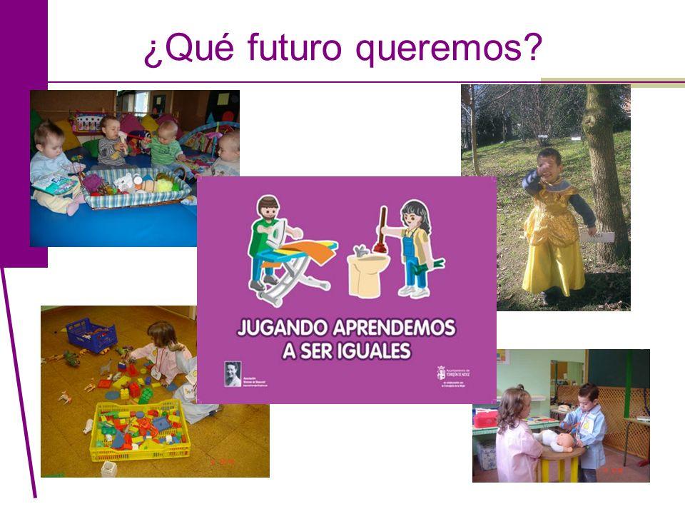 ¿Qué futuro queremos
