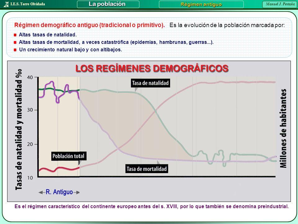 Régimen demográfico antiguo (tradicional o primitivo).