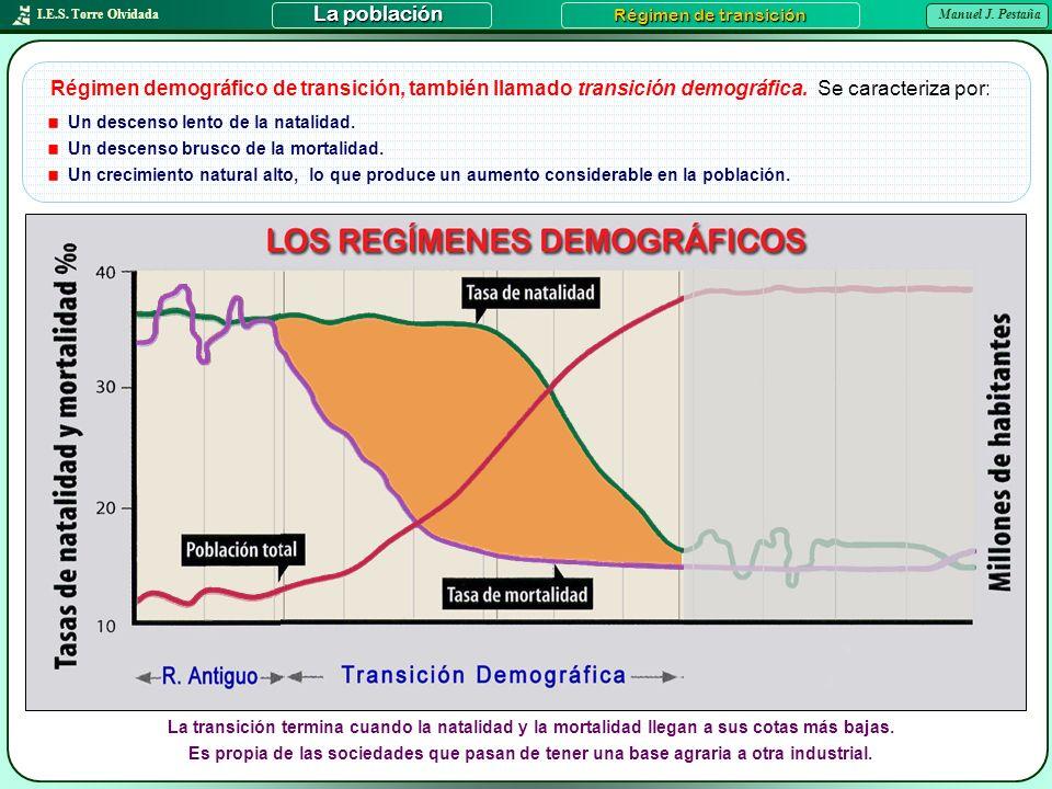 La población Régimen de transición. Régimen demográfico de transición, también llamado transición demográfica.
