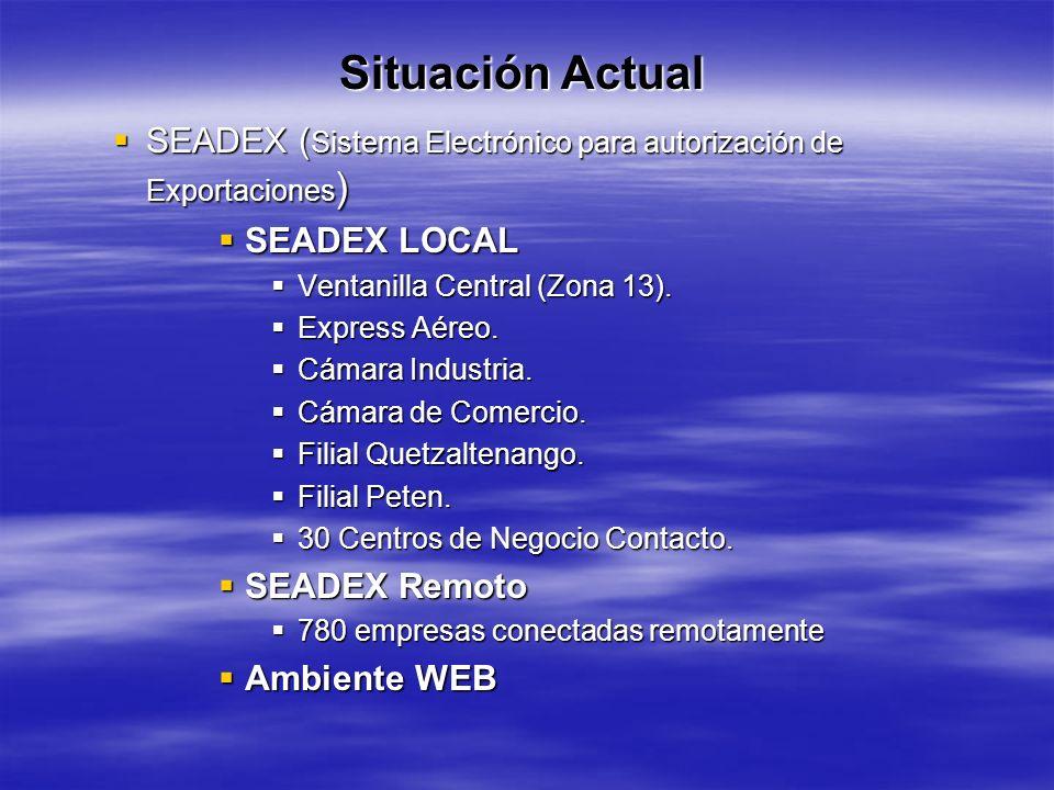 Situación Actual SEADEX (Sistema Electrónico para autorización de Exportaciones) SEADEX LOCAL. Ventanilla Central (Zona 13).