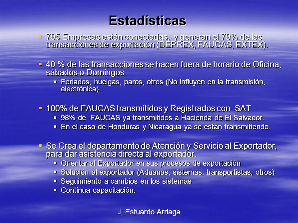 Estadísticas 795 Empresas están conectadas, y generan el 79% de las transacciones de exportación (DEPREX, FAUCAS, EXTEX).