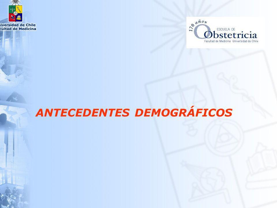 ANTECEDENTES DEMOGRÁFICOS