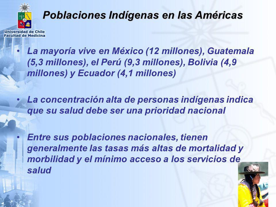 Poblaciones Indígenas en las Américas