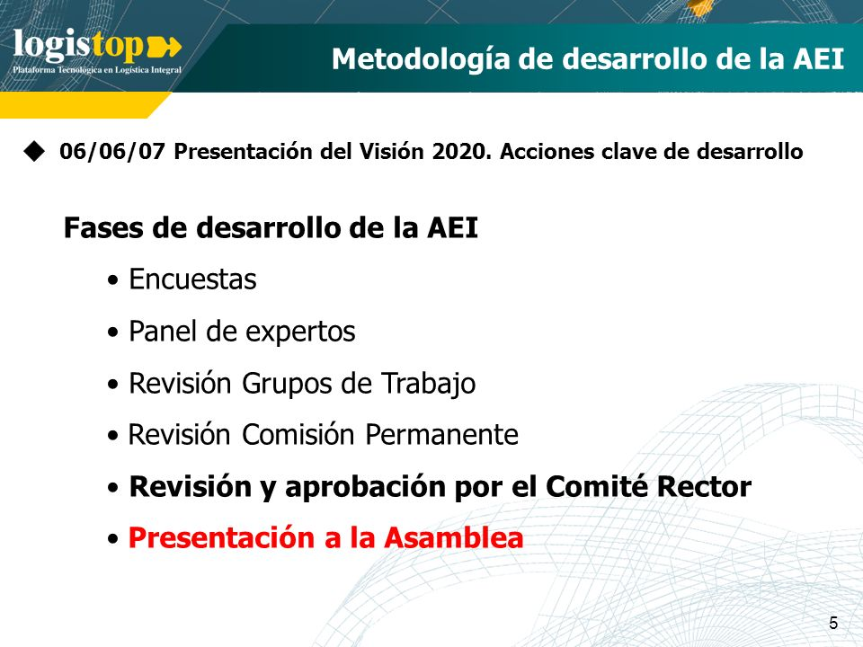 Metodología de desarrollo de la AEI