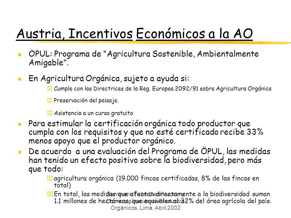Austria, Incentivos Económicos a la AO