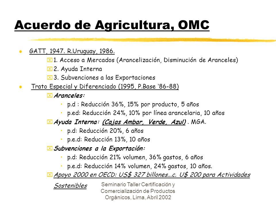 Acuerdo de Agricultura, OMC