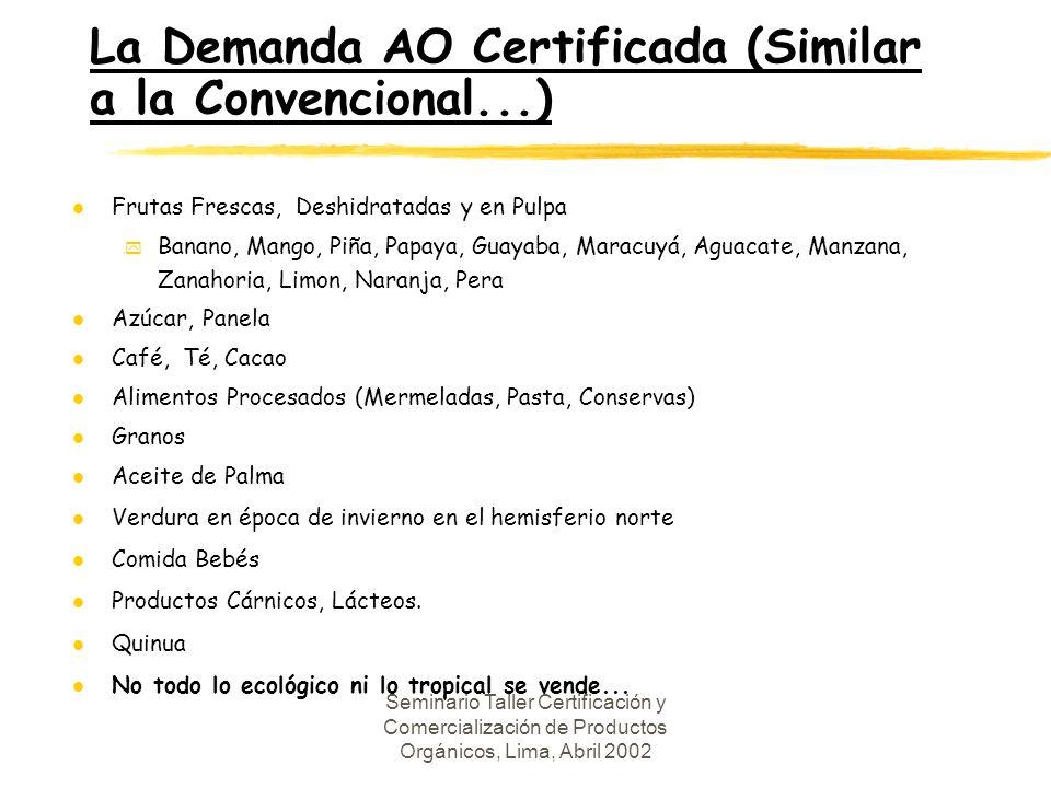La Demanda AO Certificada (Similar a la Convencional...)
