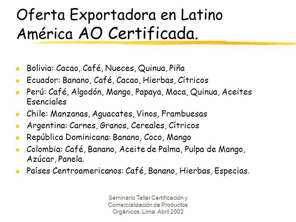 Oferta Exportadora en Latino América AO Certificada.