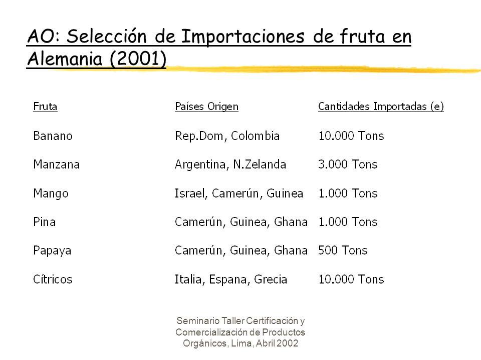 AO: Selección de Importaciones de fruta en Alemania (2001)