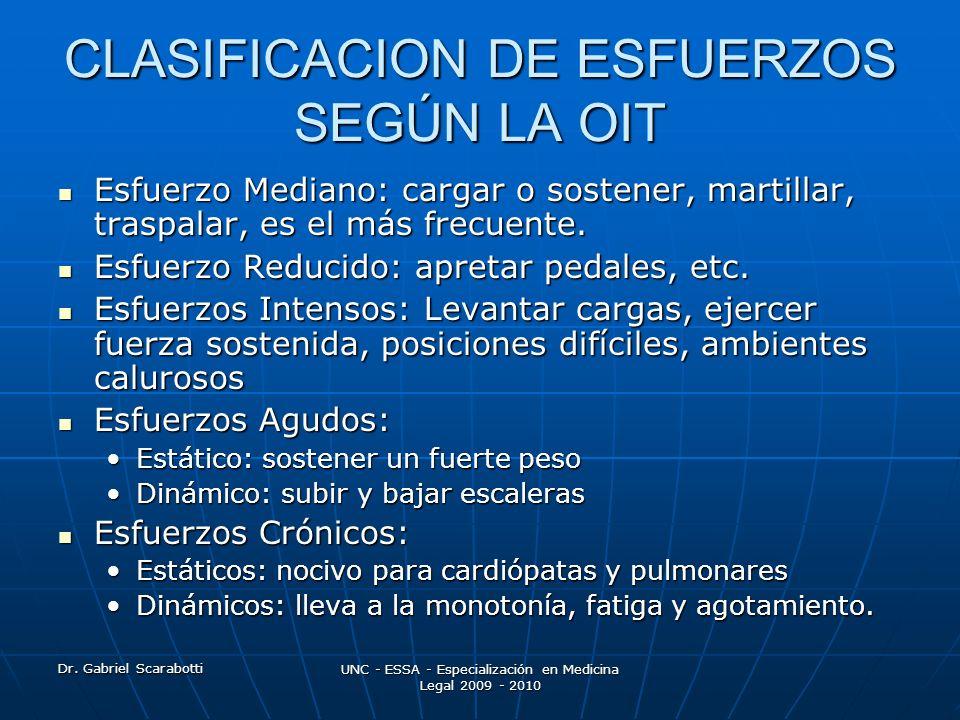 CLASIFICACION DE ESFUERZOS SEGÚN LA OIT