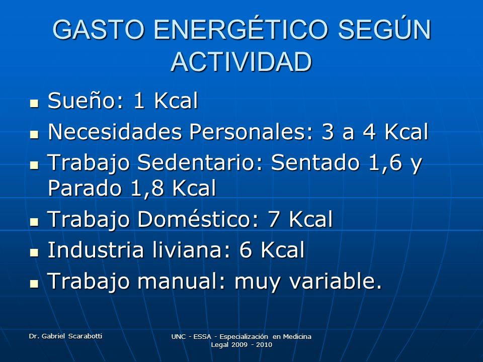 GASTO ENERGÉTICO SEGÚN ACTIVIDAD