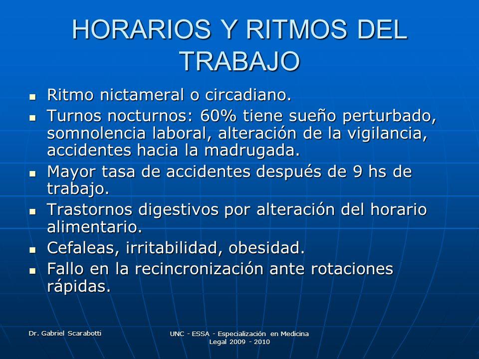 HORARIOS Y RITMOS DEL TRABAJO