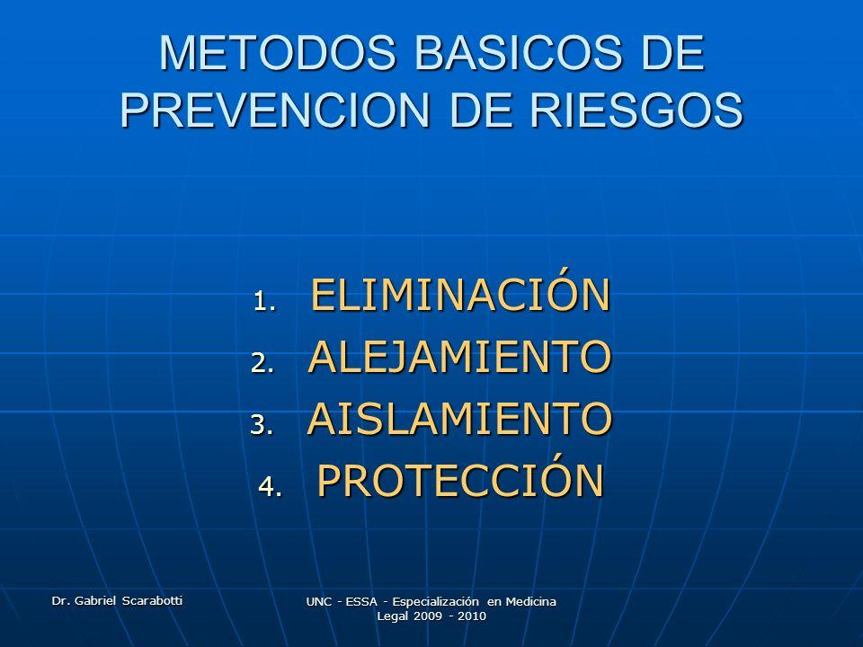 METODOS BASICOS DE PREVENCION DE RIESGOS