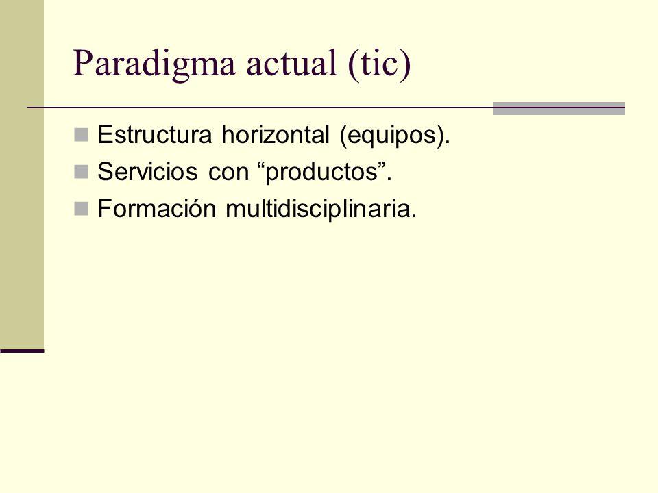Paradigma actual (tic)
