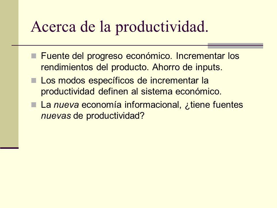 Acerca de la productividad.