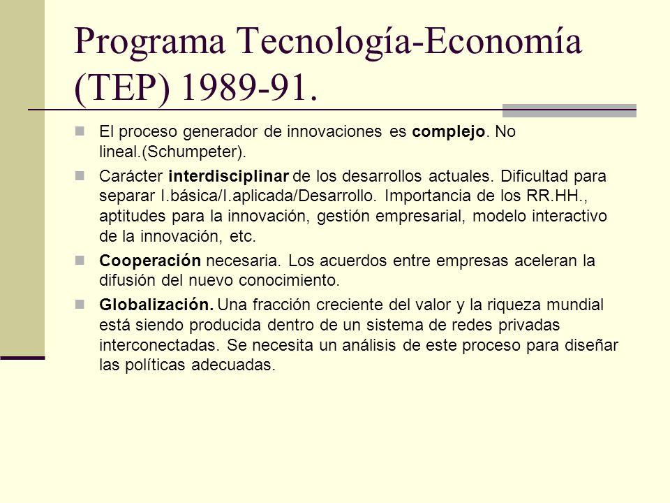 Programa Tecnología-Economía (TEP) 1989-91.