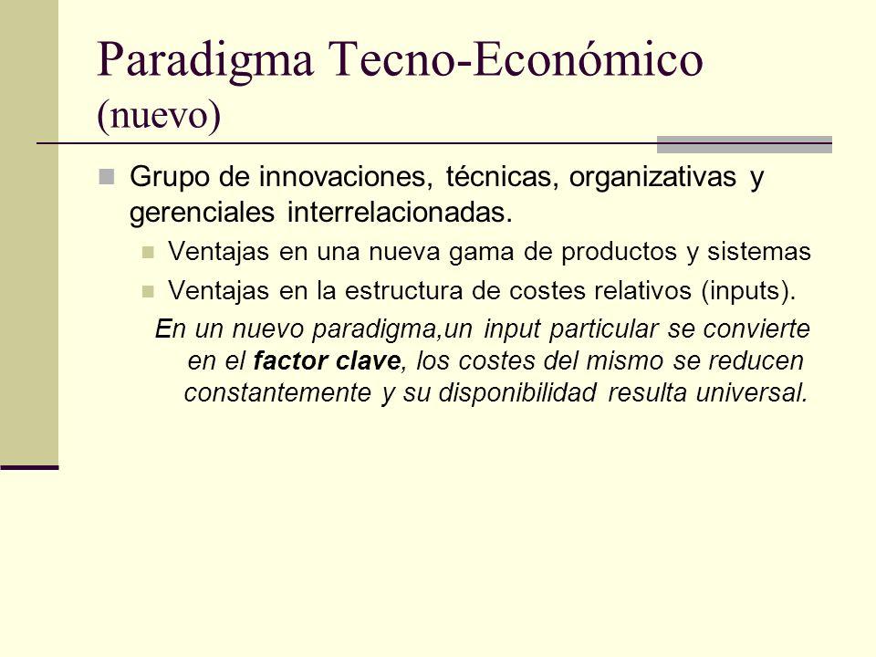 Paradigma Tecno-Económico (nuevo)