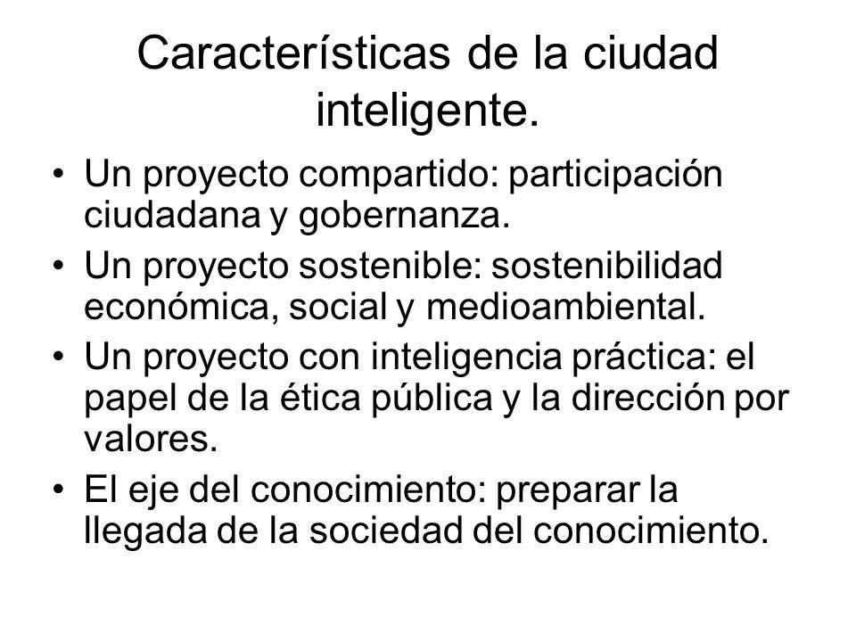 Características de la ciudad inteligente.