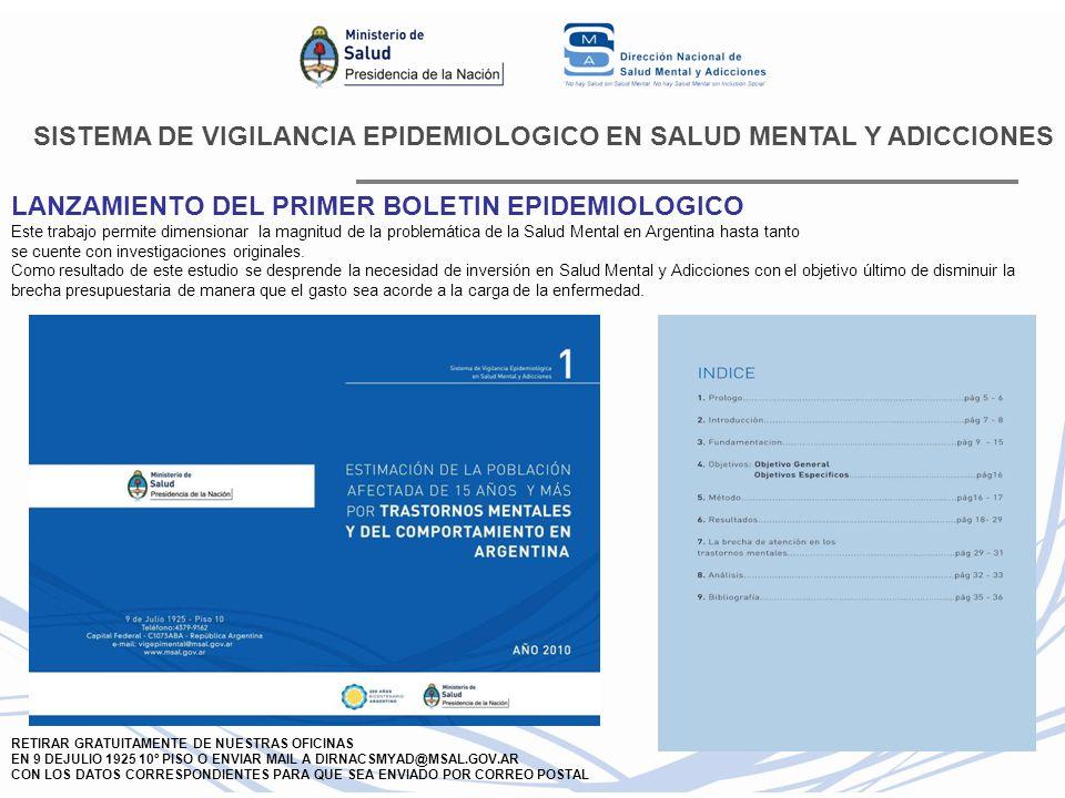SISTEMA DE VIGILANCIA EPIDEMIOLOGICO EN SALUD MENTAL Y ADICCIONES