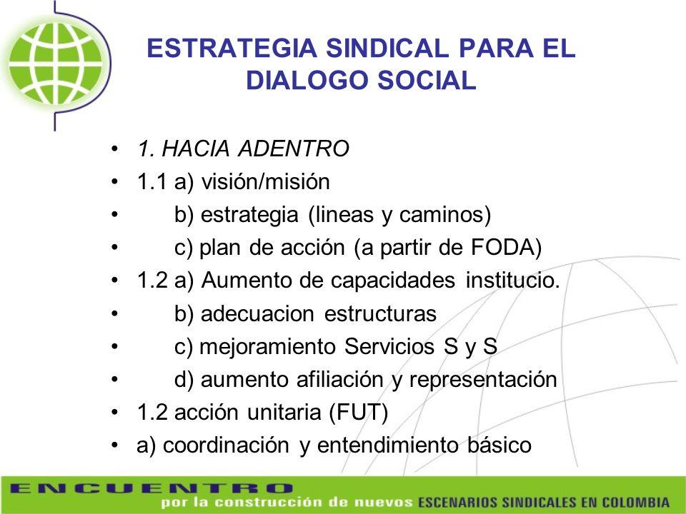 ESTRATEGIA SINDICAL PARA EL DIALOGO SOCIAL