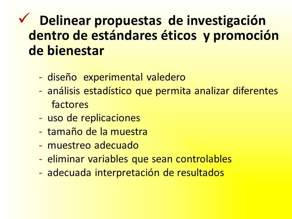Delinear propuestas de investigación dentro de estándares éticos y promoción de bienestar
