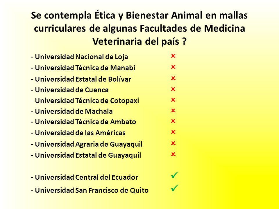 Se contempla Ética y Bienestar Animal en mallas curriculares de algunas Facultades de Medicina Veterinaria del país