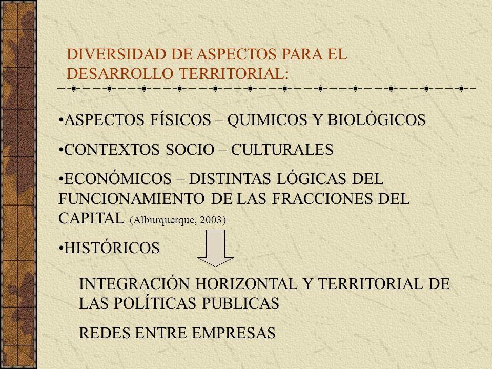DIVERSIDAD DE ASPECTOS PARA EL DESARROLLO TERRITORIAL: