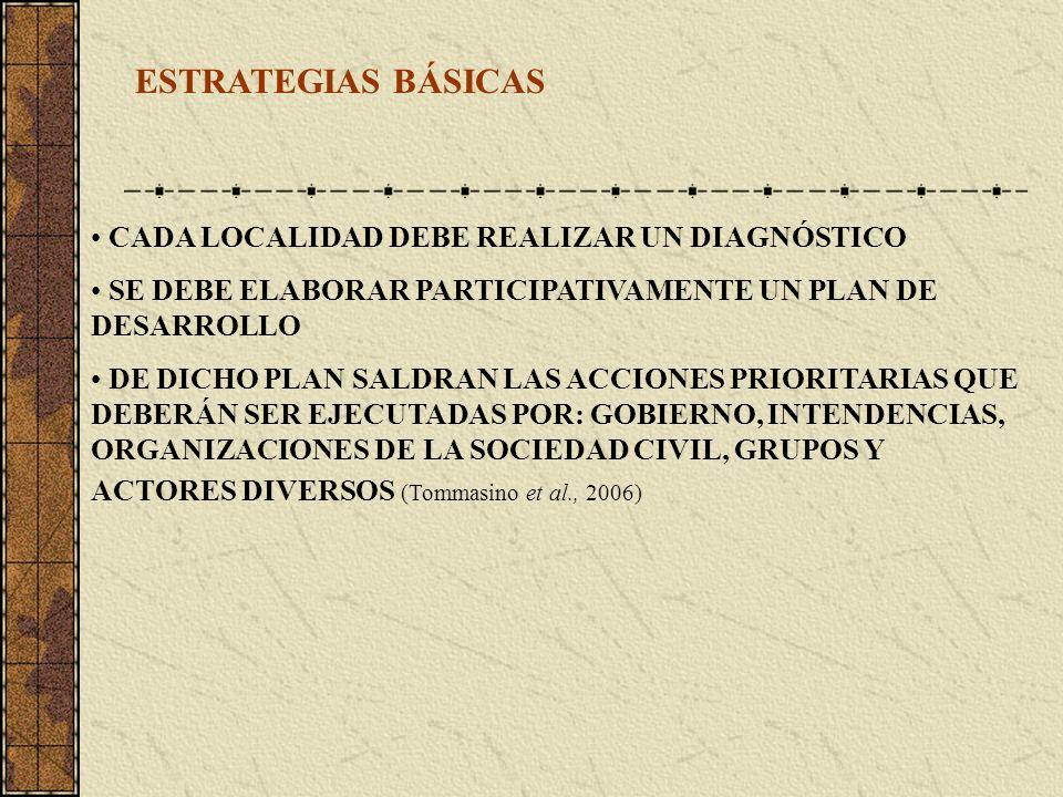 ESTRATEGIAS BÁSICAS CADA LOCALIDAD DEBE REALIZAR UN DIAGNÓSTICO