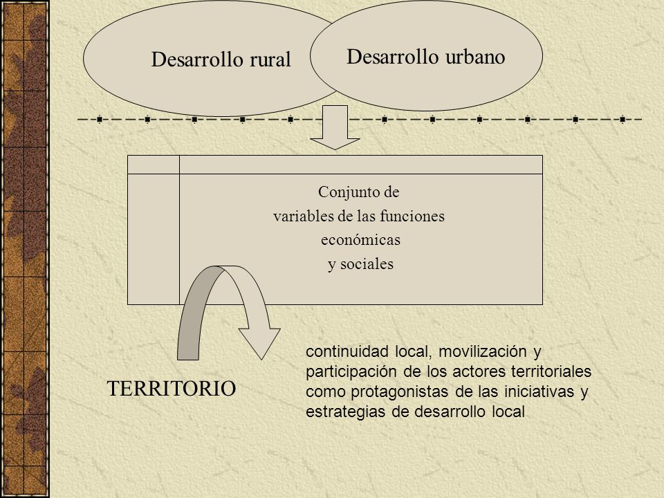 variables de las funciones