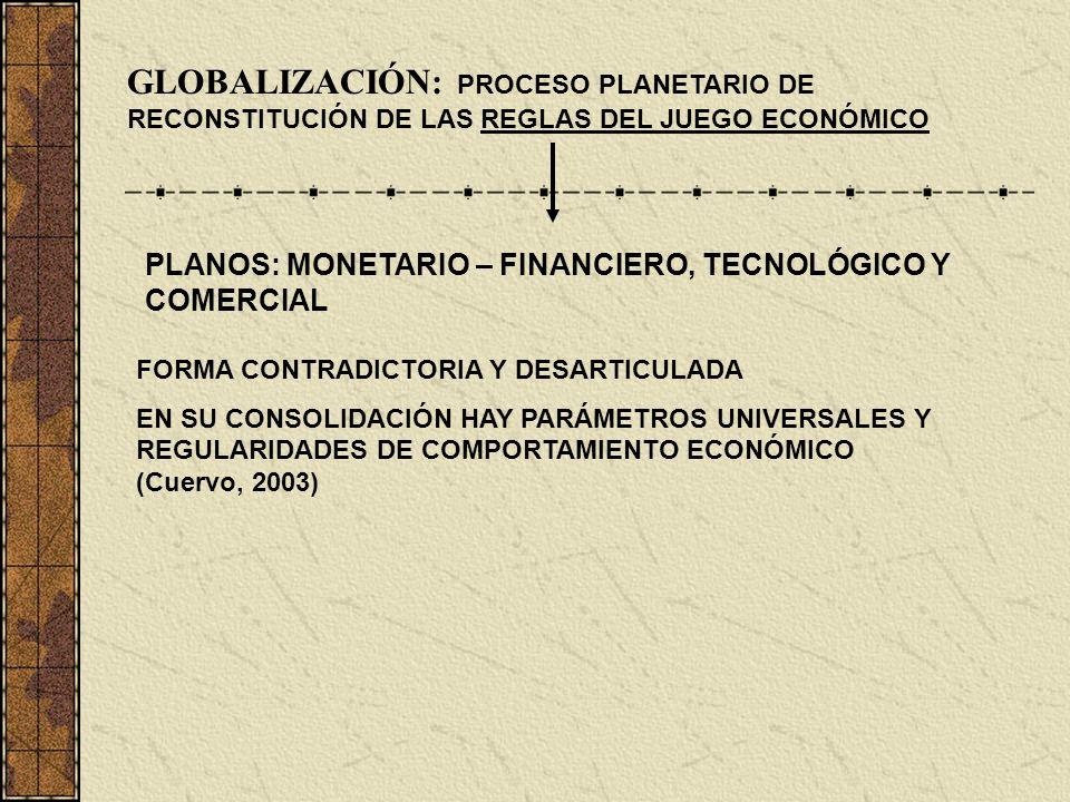 GLOBALIZACIÓN: PROCESO PLANETARIO DE RECONSTITUCIÓN DE LAS REGLAS DEL JUEGO ECONÓMICO