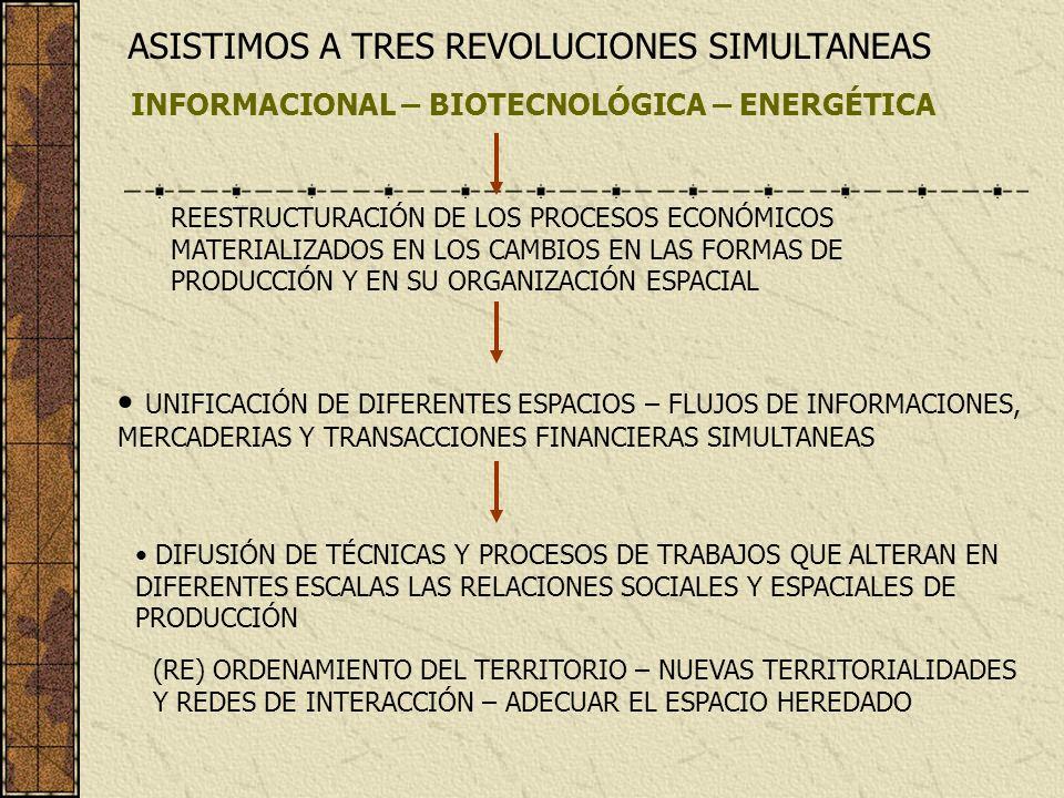 ASISTIMOS A TRES REVOLUCIONES SIMULTANEAS