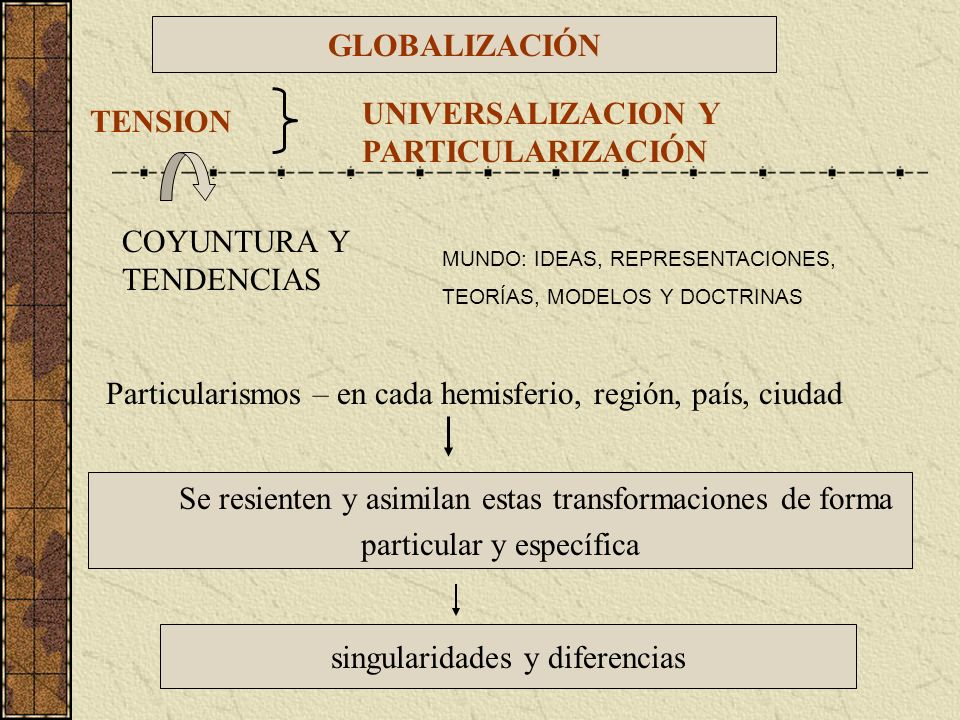 UNIVERSALIZACION Y PARTICULARIZACIÓN TENSION