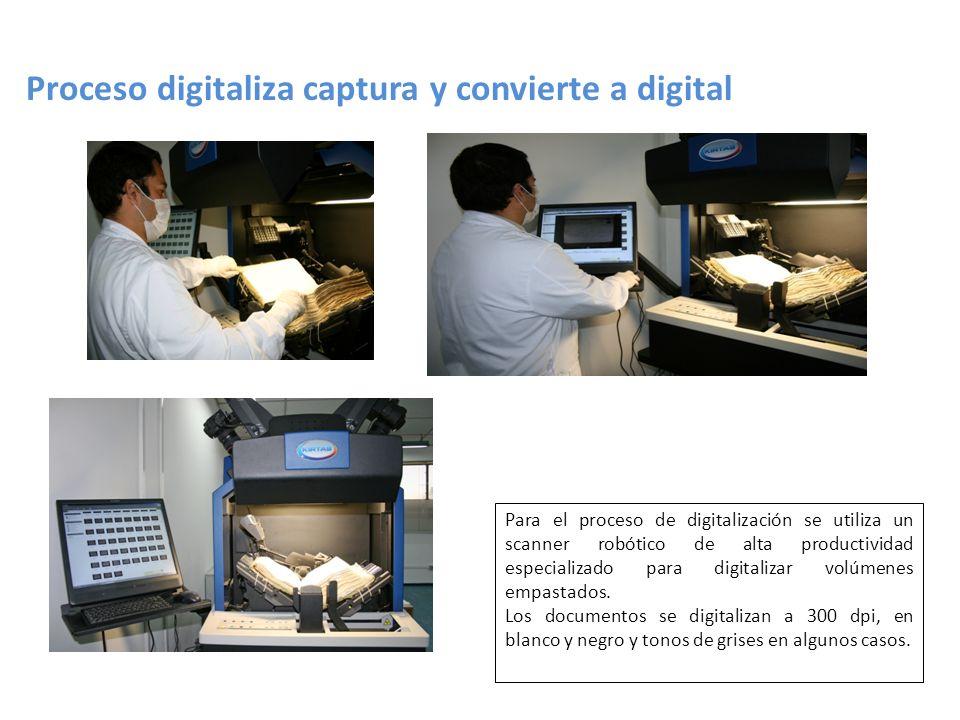 Proceso digitaliza captura y convierte a digital