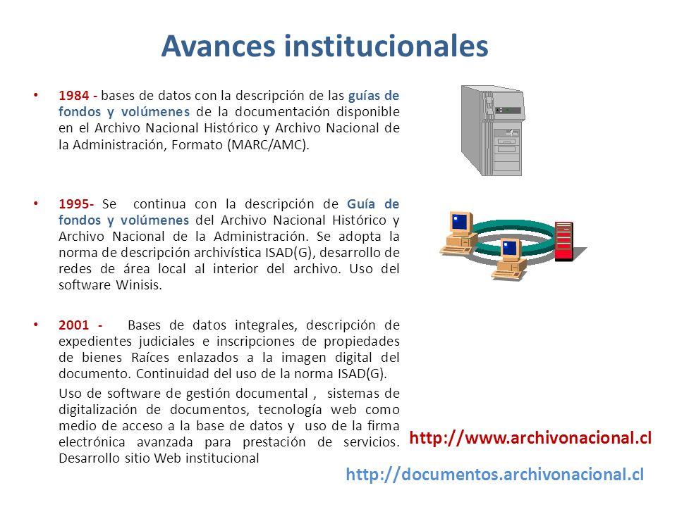 Avances institucionales