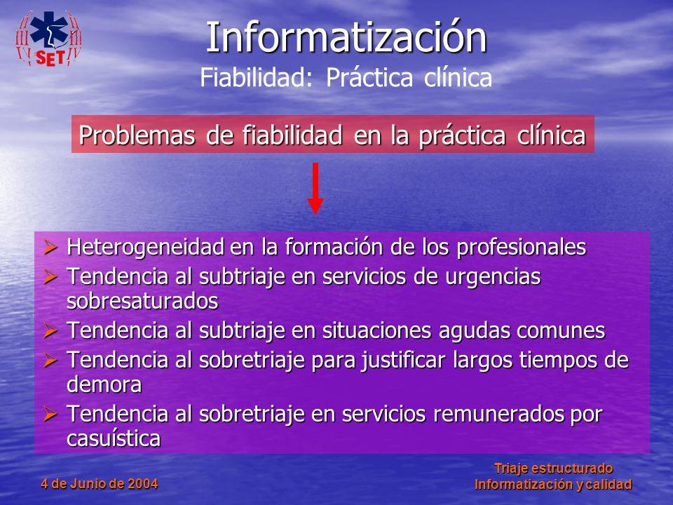 Informatización Fiabilidad: Práctica clínica