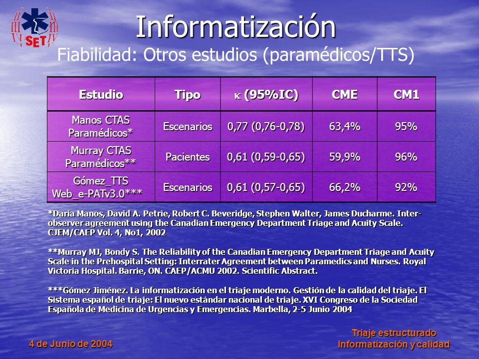 Informatización Fiabilidad: Otros estudios (paramédicos/TTS)