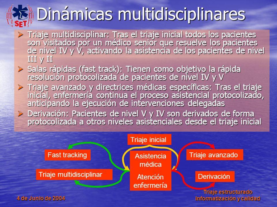 Dinámicas multidisciplinares