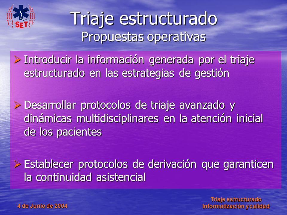 Triaje estructurado Propuestas operativas