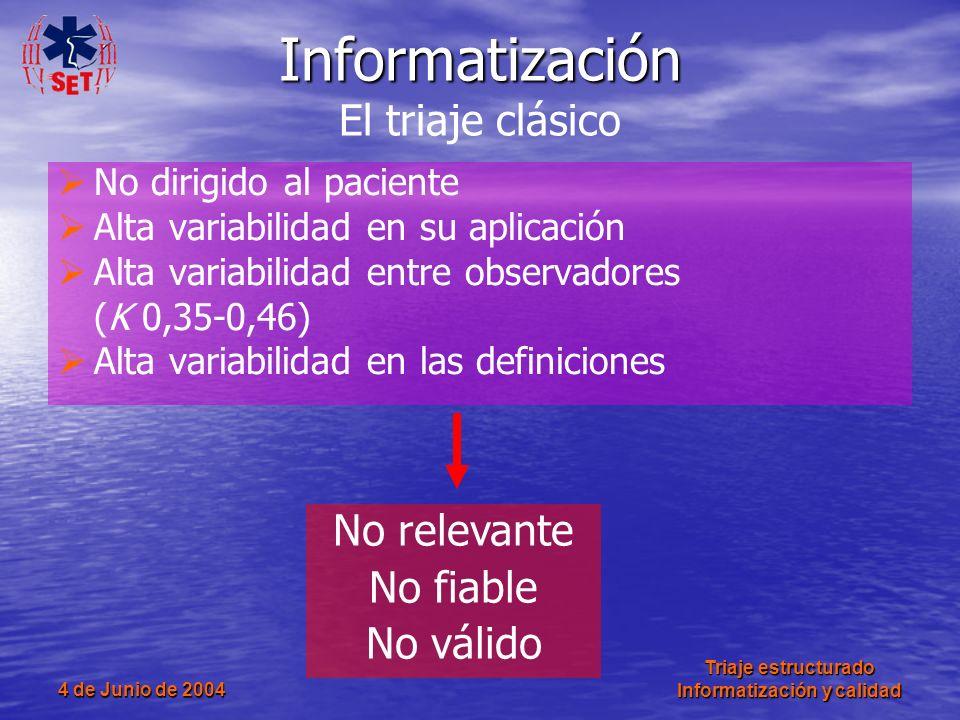 Informatización El triaje clásico