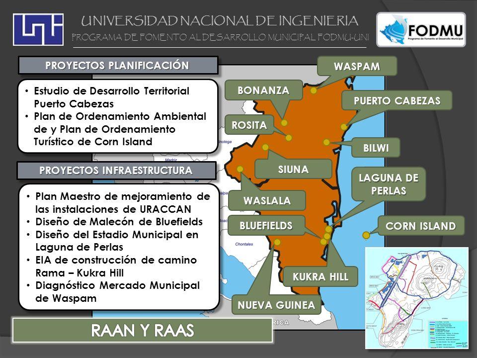 RAAN Y RAAS UNIVERSIDAD NACIONAL DE INGENIERIA PROYECTOS PLANIFICACIÓN