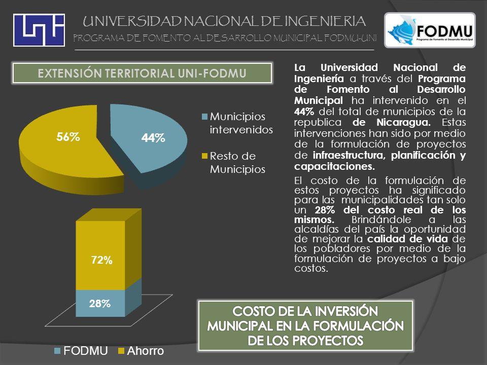 UNIVERSIDAD NACIONAL DE INGENIERIA EXTENSIÓN TERRITORIAL UNI-FODMU