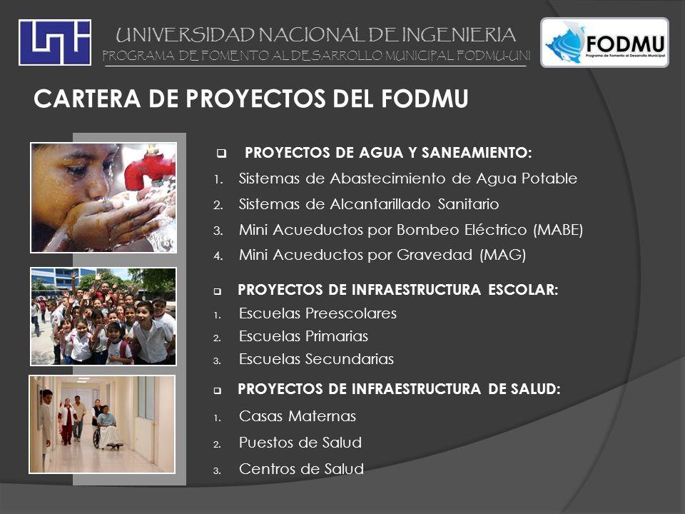 CARTERA DE PROYECTOS DEL FODMU