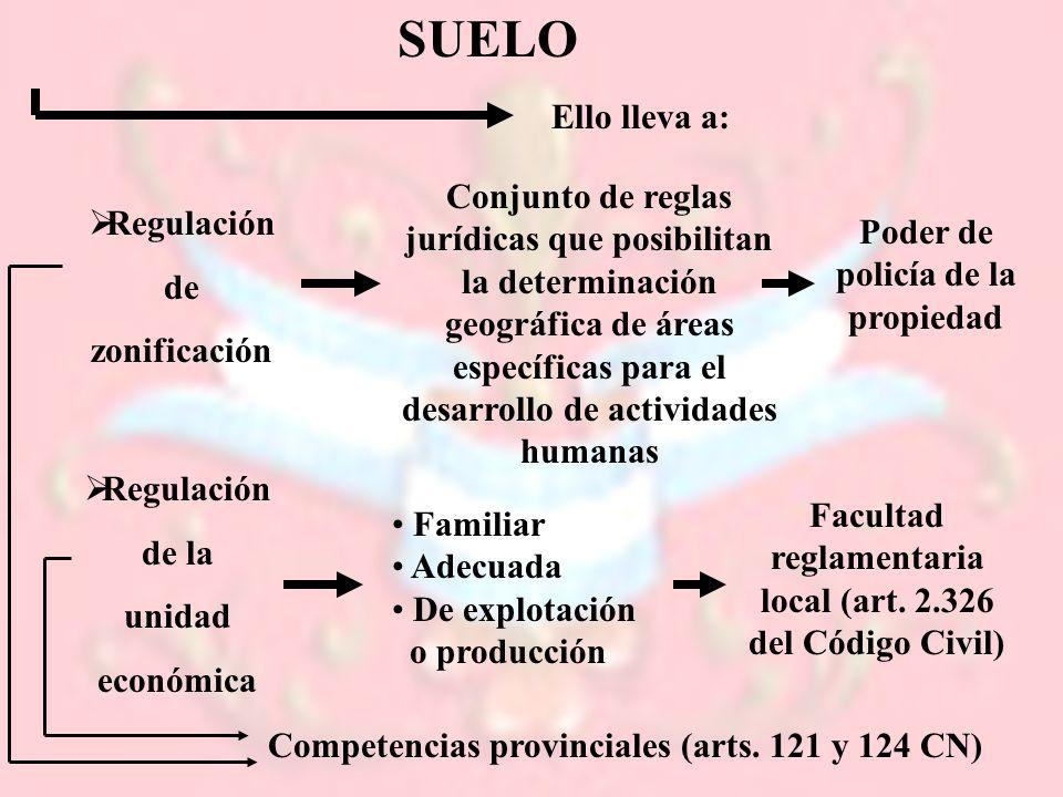SUELO Ello lleva a: