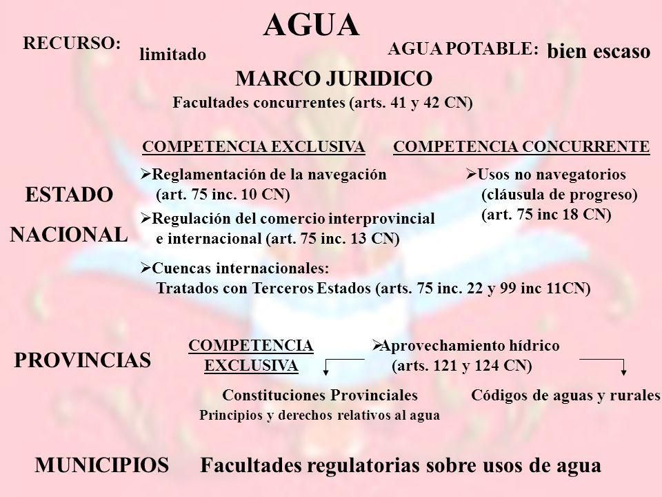 AGUA bien escaso MARCO JURIDICO ESTADO NACIONAL PROVINCIAS MUNICIPIOS
