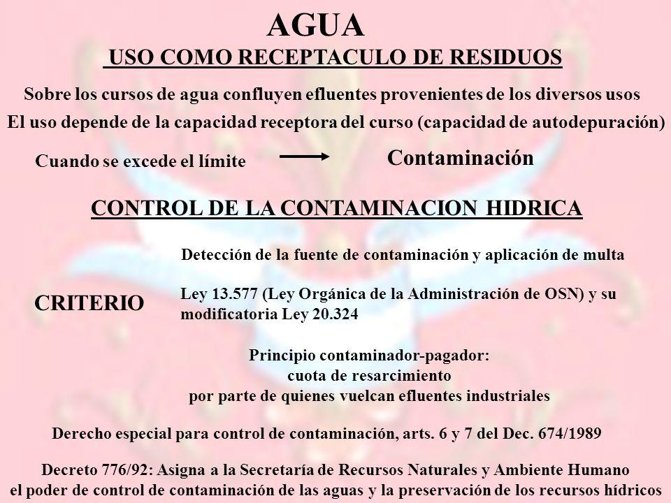 AGUA USO COMO RECEPTACULO DE RESIDUOS Contaminación